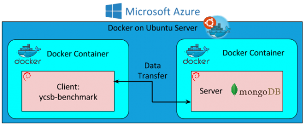 Docker_MongoDB(3)